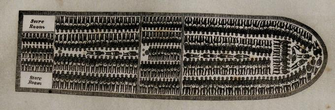 """Decks of a Slave Ship"" from The History of Slavery and the Slave Trade, Ancient and Modern, compiled by William O. Blake (Columbus OH: J. & H. Miller, 1861). (The Gilder Lehrman Institute of American History, GLC00267.038)"