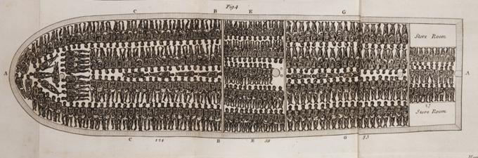 essay abolition slavery america This module/week has presented two very important influences on colonial america: religion and slavery after reviewing the reading & study materials.
